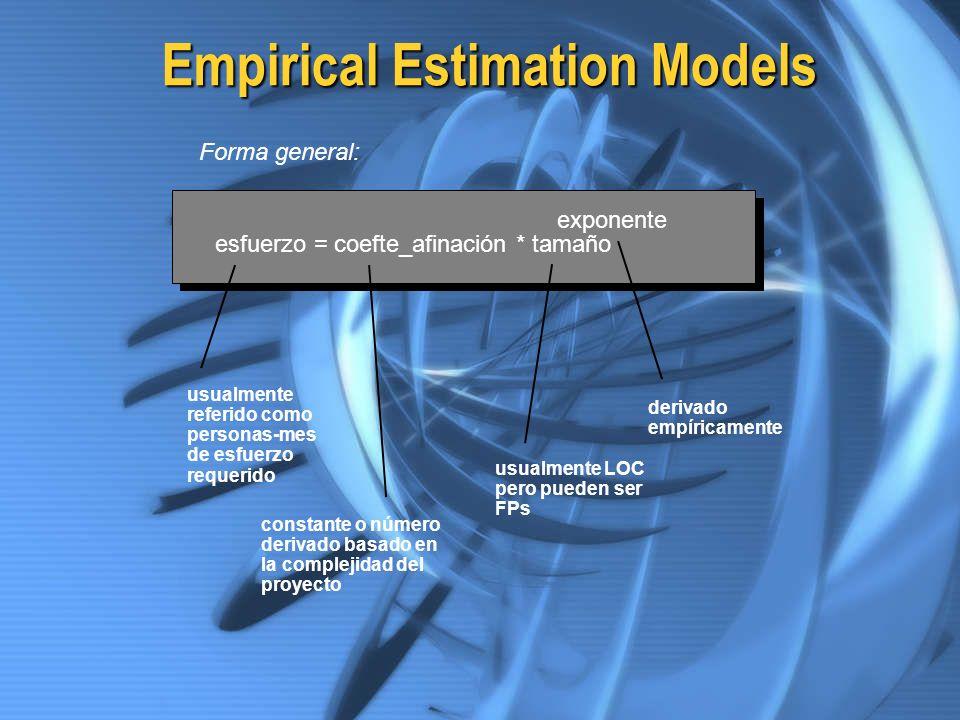 Empirical Estimation Models Forma general: esfuerzo = coefte_afinación * tamaño exponente usualmente referido como personas-mes de esfuerzo requerido