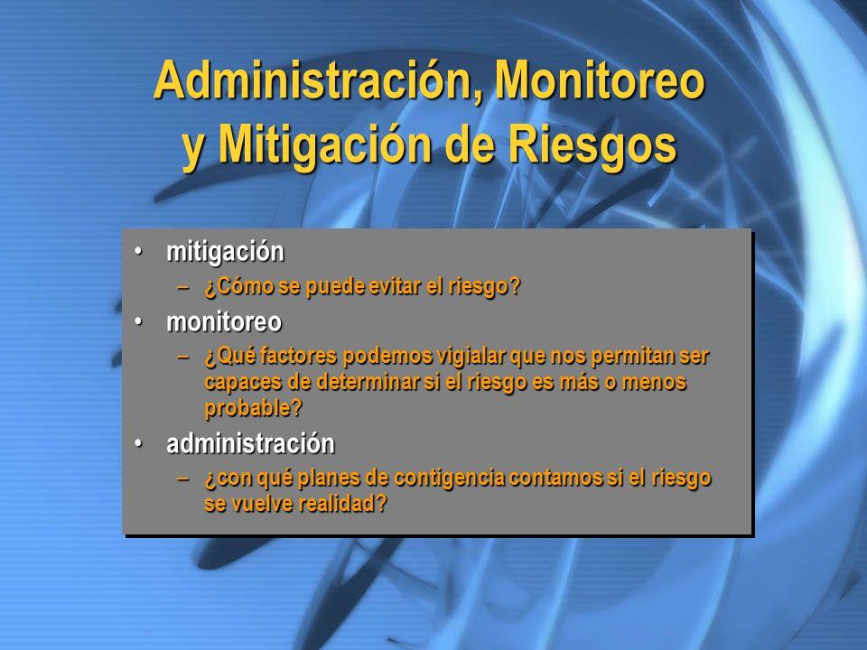 mitigación mitigación – ¿Cómo se puede evitar el riesgo? monitoreo monitoreo – ¿Qué factores podemos vigialar que nos permitan ser capaces de determin