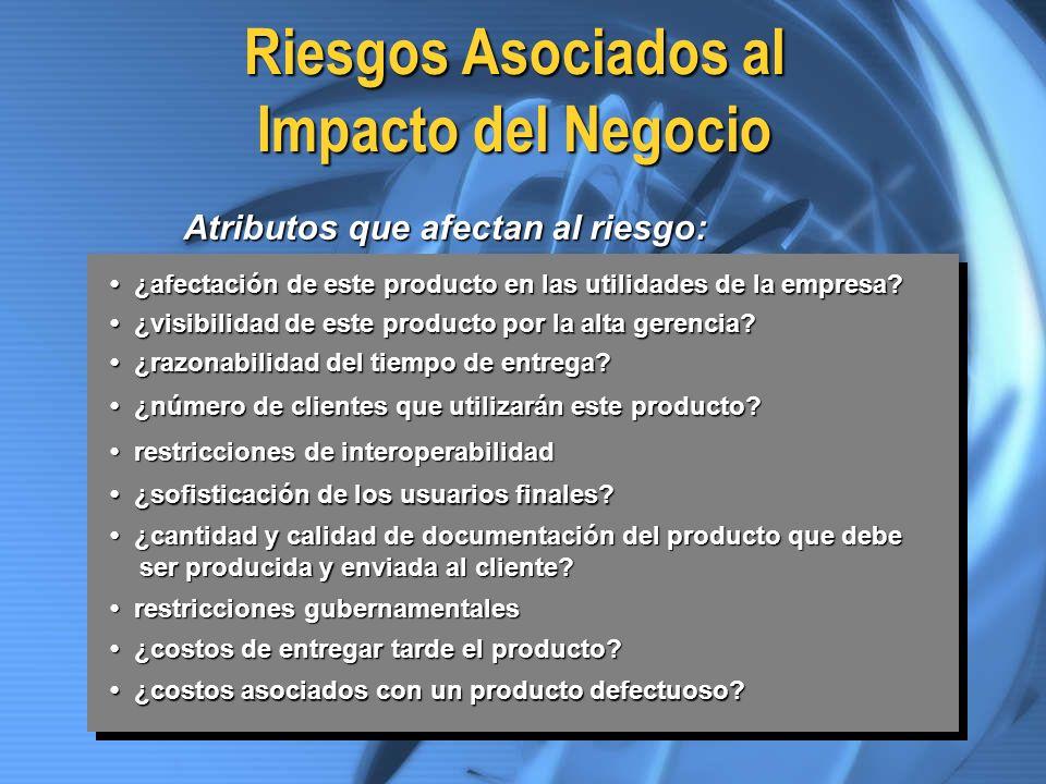 Riesgos Asociados al Impacto del Negocio ¿afectación de este producto en las utilidades de la empresa? ¿afectación de este producto en las utilidades