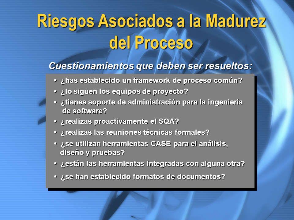 Riesgos Asociados a la Madurez del Proceso ¿has establecido un framework de proceso común? ¿has establecido un framework de proceso común? ¿lo siguen