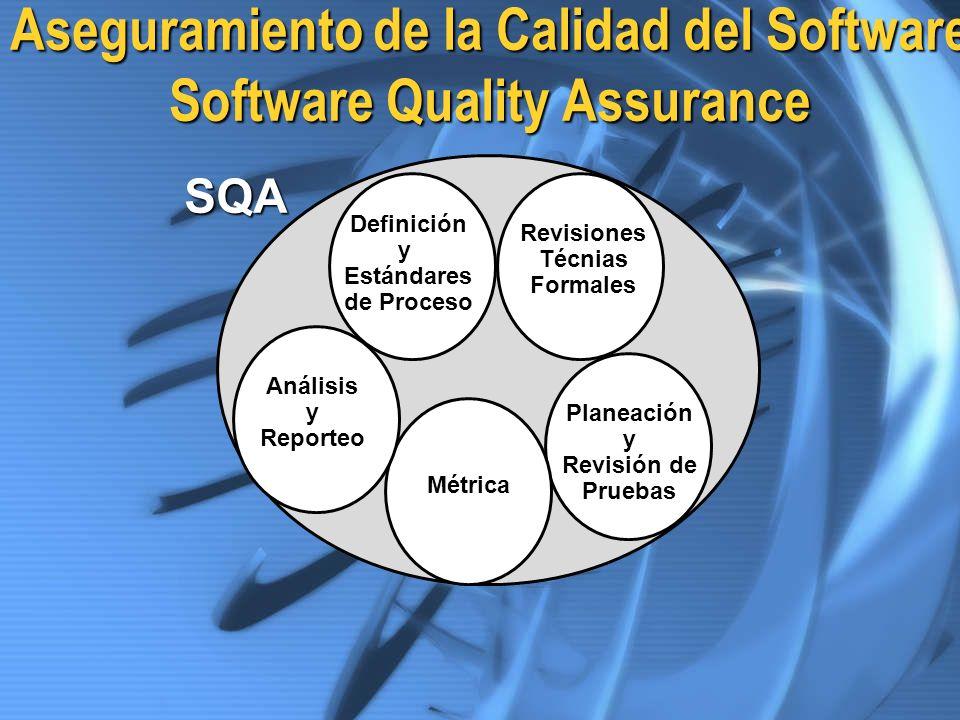 Aseguramiento de la Calidad del Software Software Quality Assurance Revisiones Técnias Formales SQA Planeación y Revisión de Pruebas Métrica Análisis