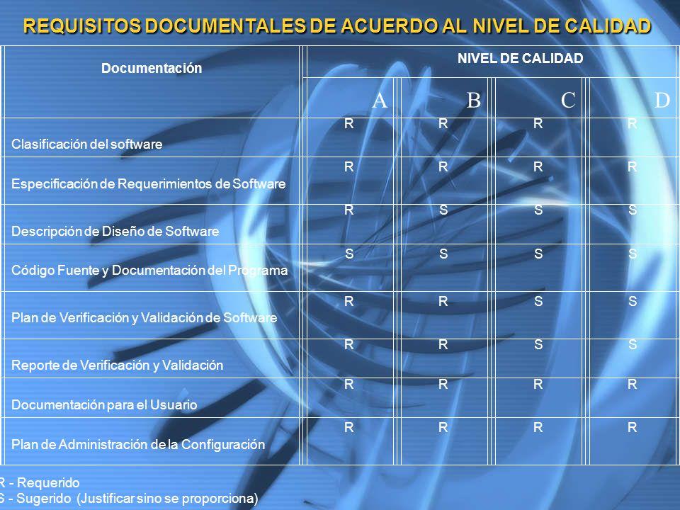 REQUISITOS DOCUMENTALES DE ACUERDO AL NIVEL DE CALIDAD Documentación NIVEL DE CALIDAD ABCD Clasificación del software RRRR Especificación de Requerimi