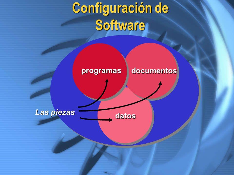 Configuración de Software programas documentos datos Las piezas