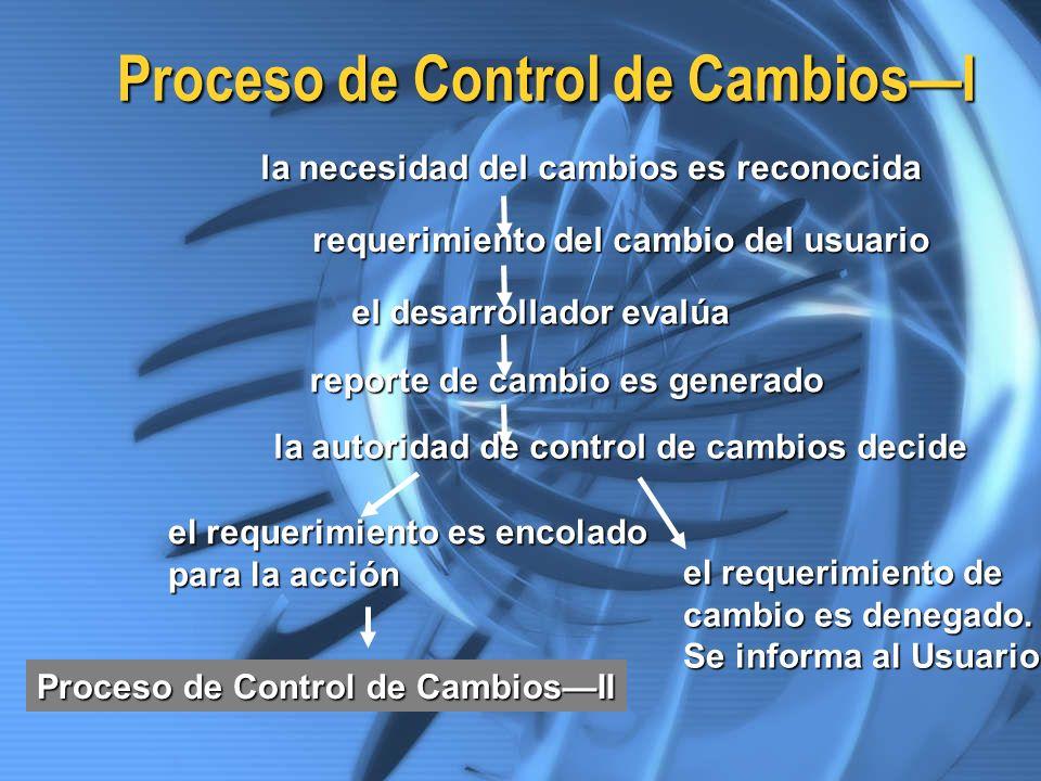 Proceso de Control de CambiosI requerimiento del cambio del usuario el desarrollador evalúa reporte de cambio es generado la autoridad de control de c