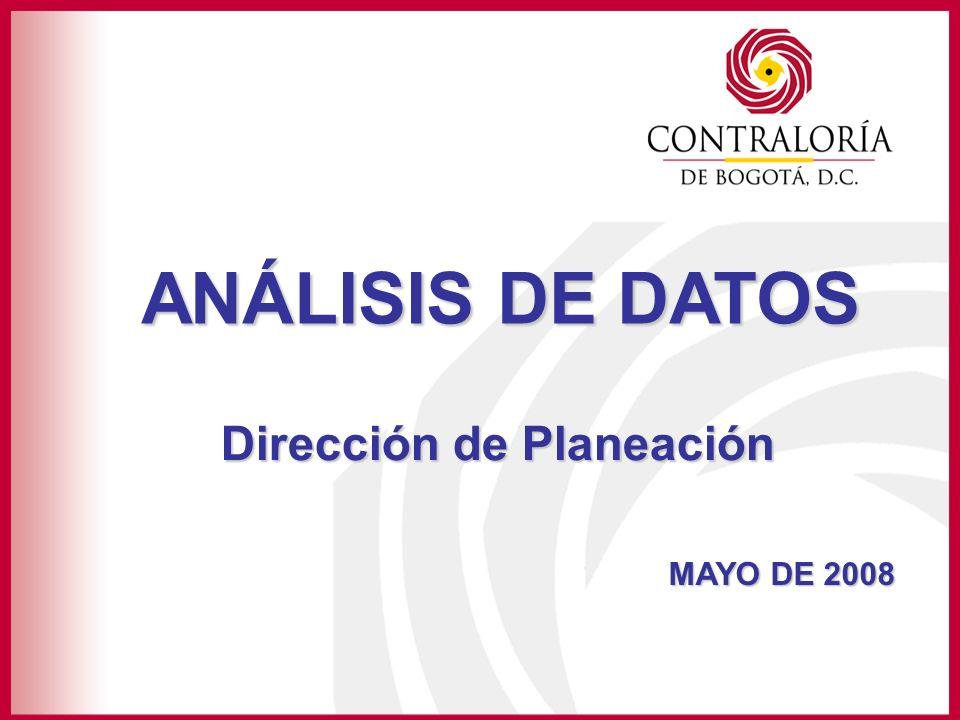 ANÁLISIS DE DATOS MAYO DE 2008 Dirección de Planeación