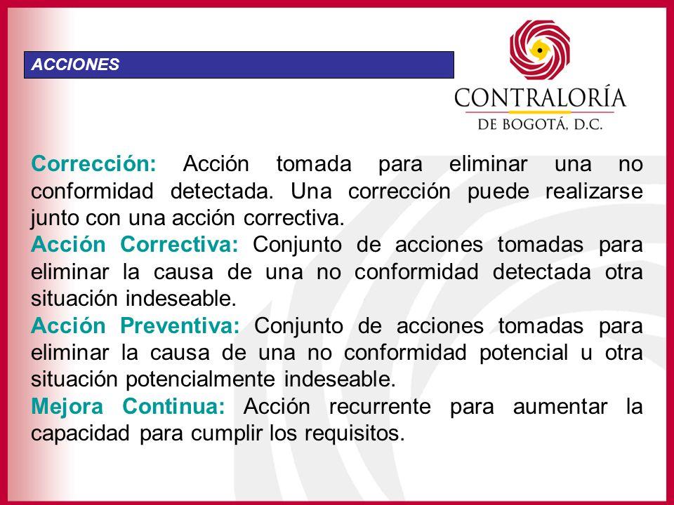 Corrección: Acción tomada para eliminar una no conformidad detectada. Una corrección puede realizarse junto con una acción correctiva. Acción Correcti