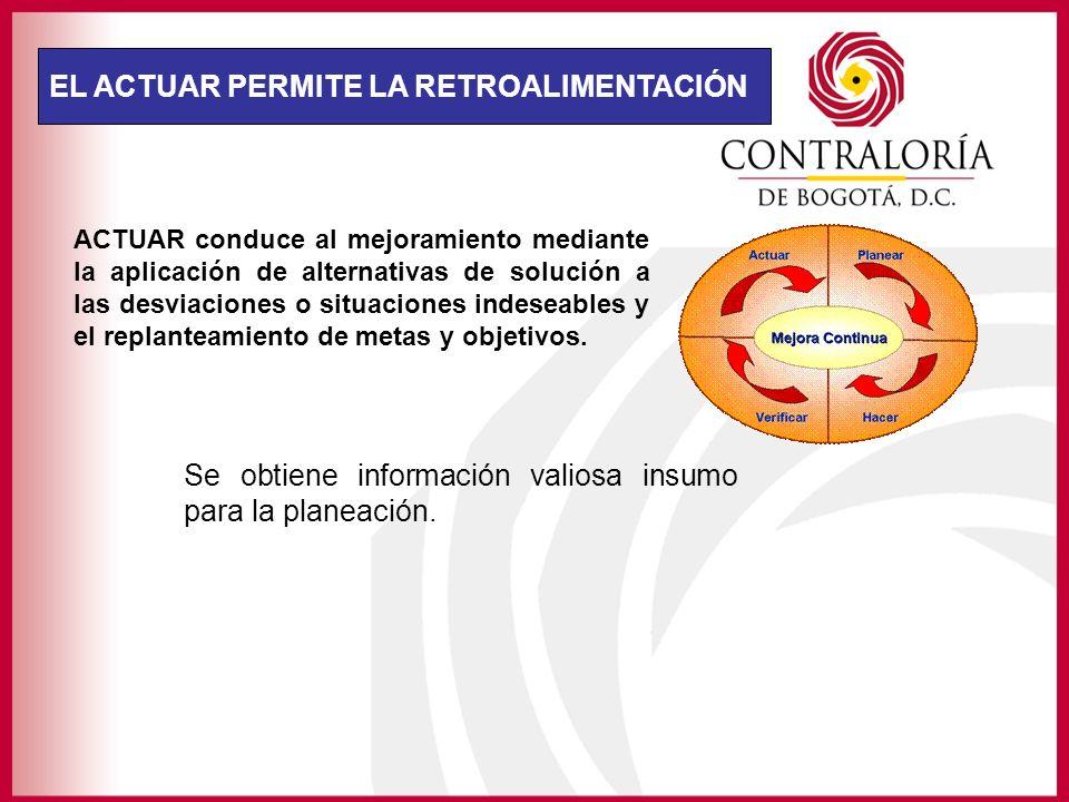 EL ACTUAR PERMITE LA RETROALIMENTACIÓN ACTUAR conduce al mejoramiento mediante la aplicación de alternativas de solución a las desviaciones o situaciones indeseables y el replanteamiento de metas y objetivos.