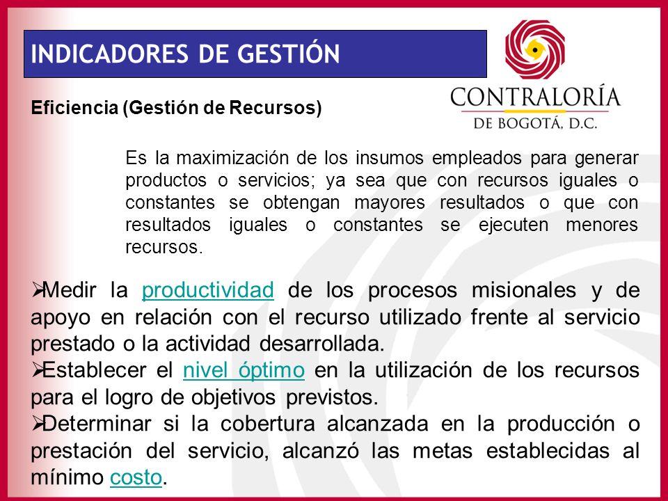 INDICADORES DE GESTIÓN Eficiencia (Gestión de Recursos) Es la maximización de los insumos empleados para generar productos o servicios; ya sea que con