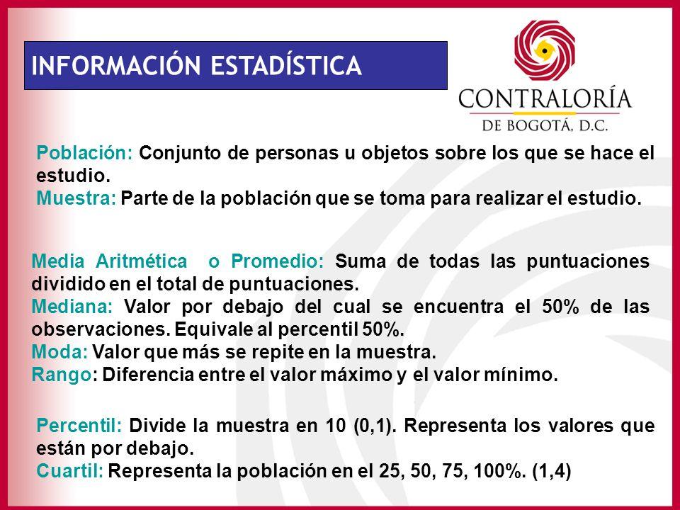 Población: Conjunto de personas u objetos sobre los que se hace el estudio.