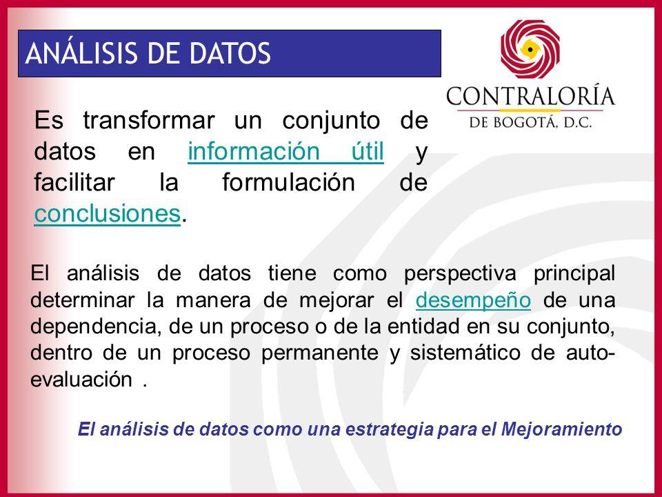 ANÁLISIS DE DATOS Es transformar un conjunto de datos en información útil y facilitar la formulación de conclusiones.