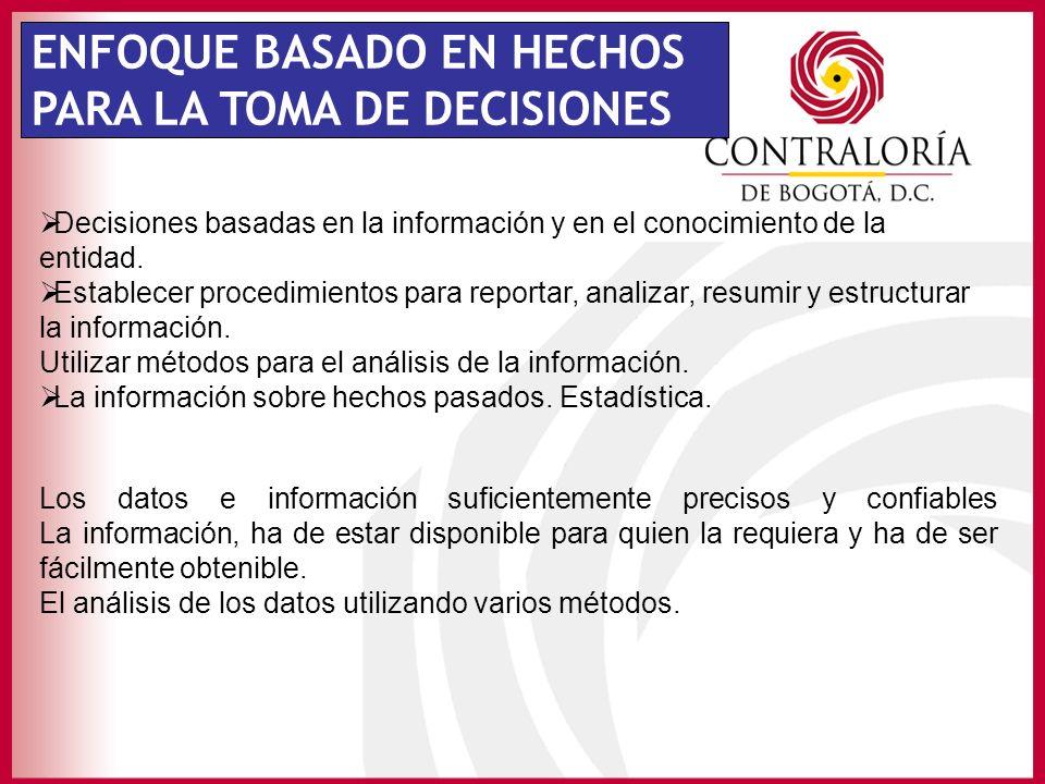 ENFOQUE BASADO EN HECHOS PARA LA TOMA DE DECISIONES Decisiones basadas en la información y en el conocimiento de la entidad. Establecer procedimientos