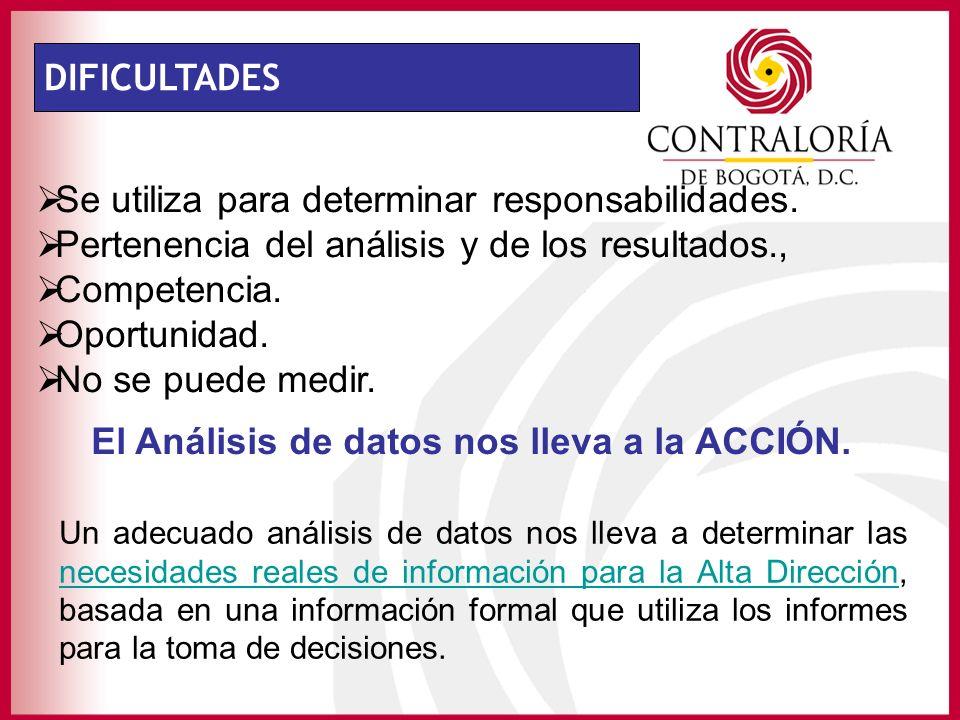 DIFICULTADES Se utiliza para determinar responsabilidades. Pertenencia del análisis y de los resultados., Competencia. Oportunidad. No se puede medir.