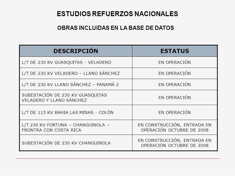 ESTUDIOS REFUERZOS NACIONALES OBRAS ADICIONALES SEGÚN NIVEL DE TRANSFERENCIA DESCRIPCIÓNESTATUS SECCIONAR UN CIRCUITO DE L/T DE 230 KV LLANO SÁNCHEZ – PANAMÁ 2 (S.E.