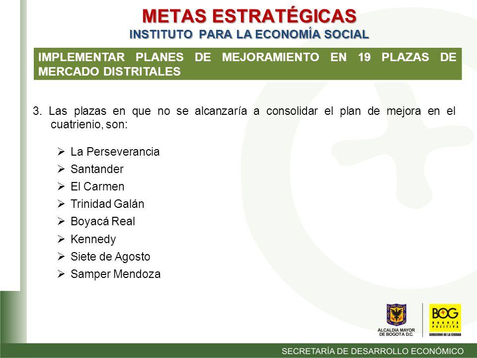 METAS ESTRATÉGICAS INSTITUTO PARA LA ECONOMÍA SOCIAL IMPLEMENTAR PLANES DE MEJORAMIENTO EN 19 PLAZAS DE MERCADO DISTRITALES 3.