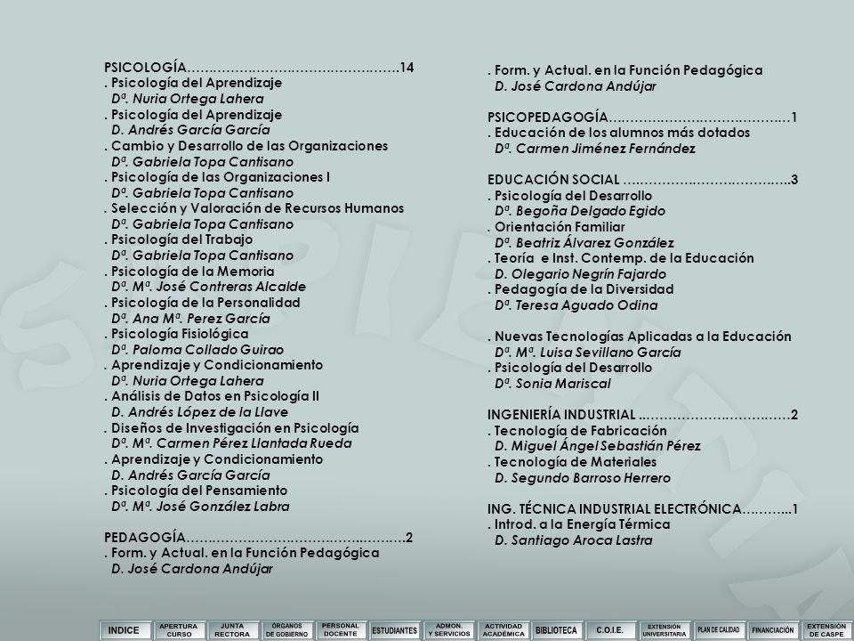 PSICOLOGÍA………………………………………….14. Psicología del Aprendizaje Dª. Nuria Ortega Lahera. Psicología del Aprendizaje D. Andrés García García. Cambio y Desarr