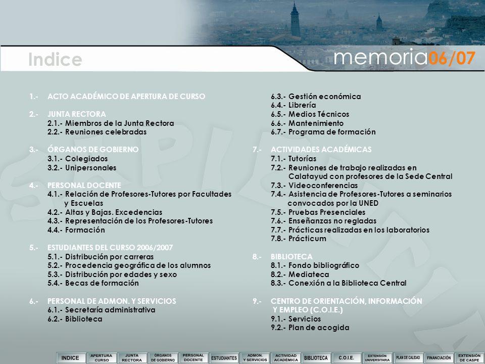 6.3.- Gestión económica 6.4.- Librería 6.5.- Medios Técnicos 6.6.- Mantenimiento 6.7.- Programa de formación 7.-ACTIVIDADES ACADÉMICAS 7.1.- Tutorías