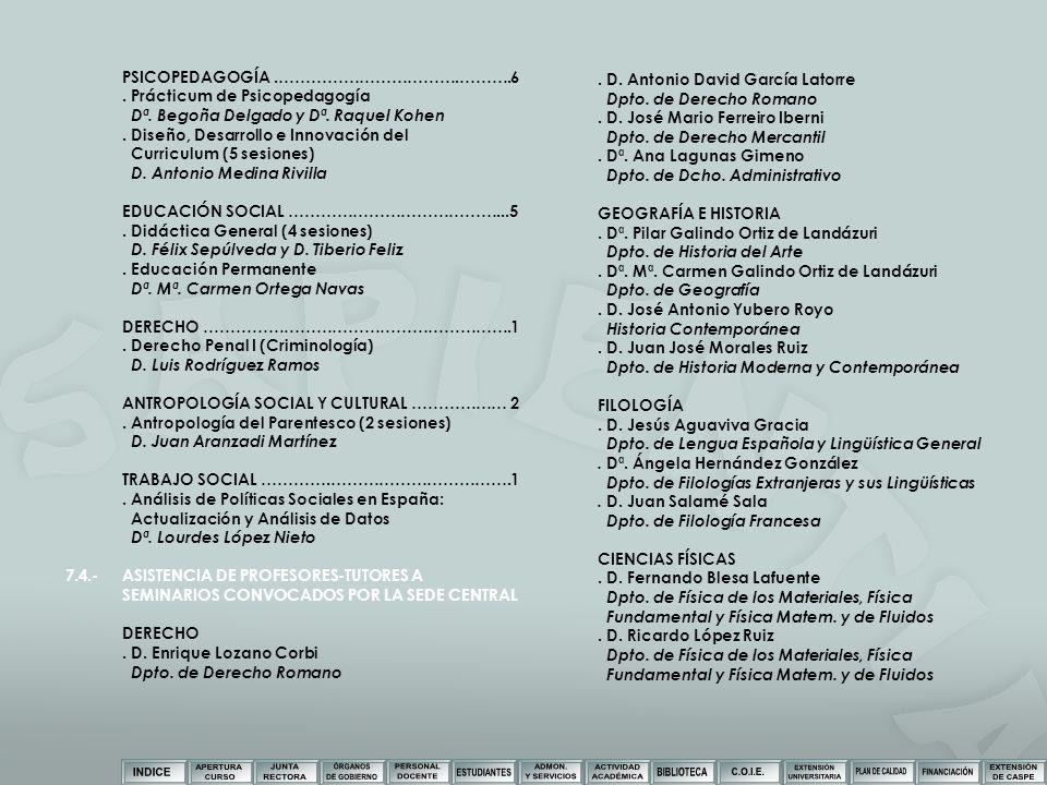 . D. Antonio David García Latorre Dpto. de Derecho Romano. D. José Mario Ferreiro Iberni Dpto. de Derecho Mercantil. Dª. Ana Lagunas Gimeno Dpto. de D