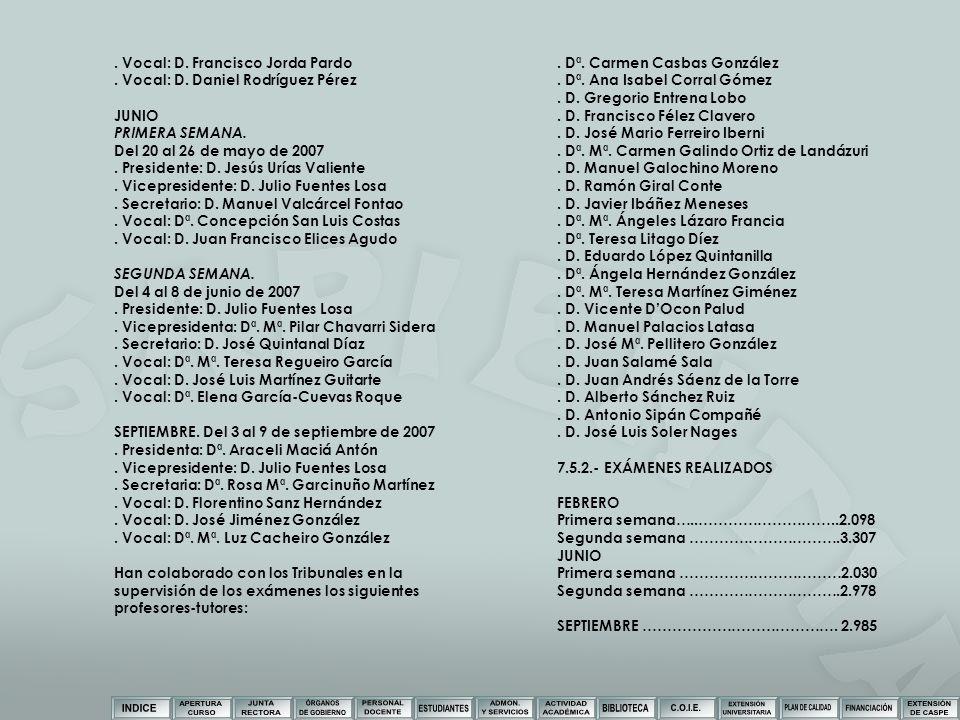 . Vocal: D. Francisco Jorda Pardo. Vocal: D. Daniel Rodríguez Pérez JUNIO PRIMERA SEMANA. Del 20 al 26 de mayo de 2007. Presidente: D. Jesús Urías Val