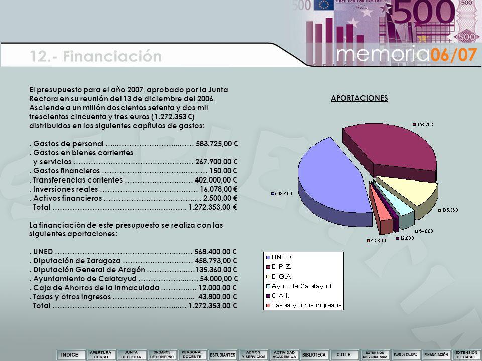 El presupuesto para el año 2007, aprobado por la Junta Rectora en su reunión del 13 de diciembre del 2006, Asciende a un millón doscientos setenta y d