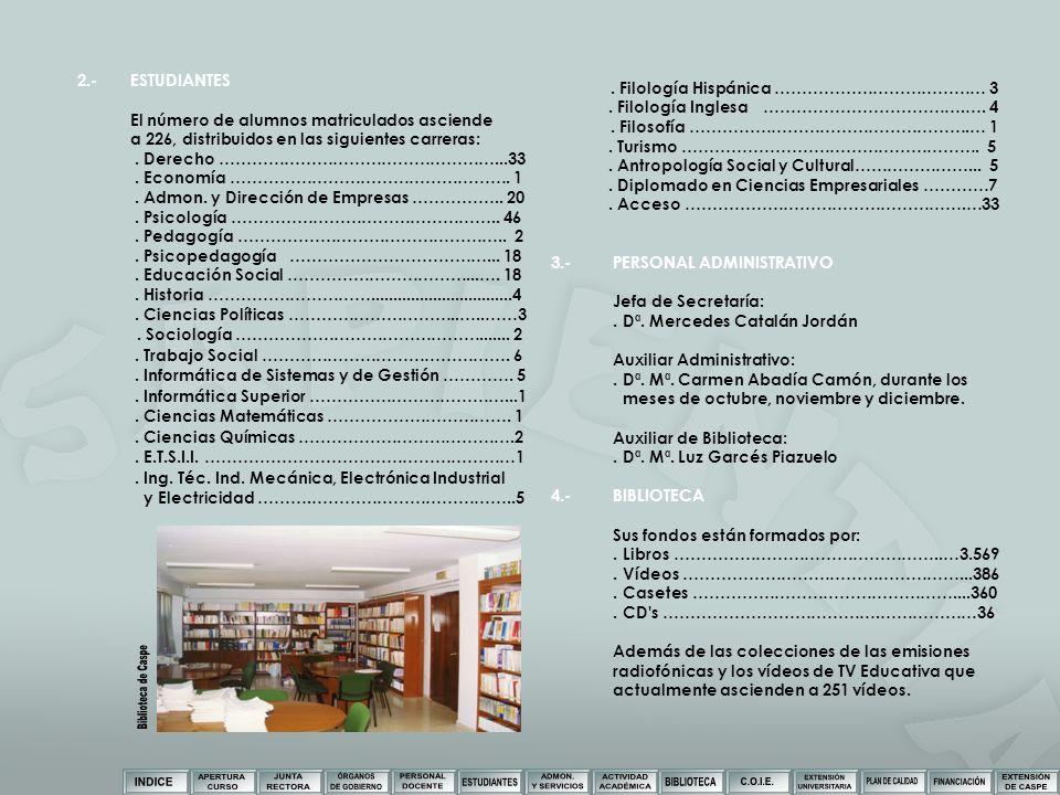 . Filología Hispánica ………………………………… 3. Filología Inglesa……………………………….…. 4. Filosofía …………………………………………….… 1. Turismo ………………………………………………. 5. Antropologí