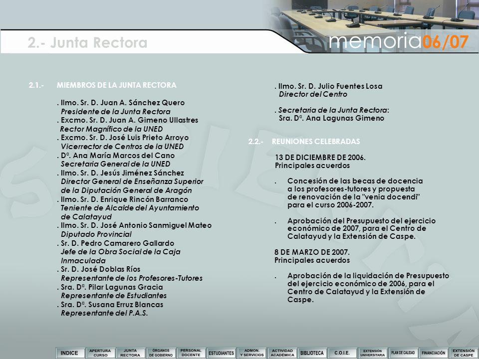 2.1.- MIEMBROS DE LA JUNTA RECTORA. Ilmo. Sr. D. Juan A. Sánchez Quero Presidente de la Junta Rectora. Excmo. Sr. D. Juan A. Gimeno Ullastres Rector M