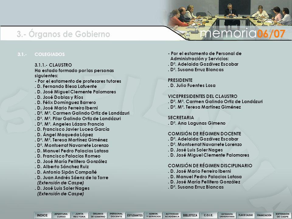 3.1.- COLEGIADOS 3.1.1.- CLAUSTRO Ha estado formado por las personas siguientes: - Por el estamento de profesores tutores. D. Fernando Blesa Lafuente.
