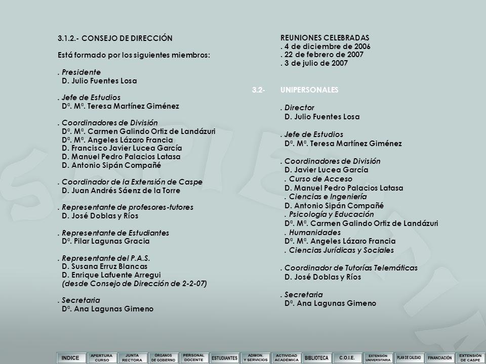 3.1.2.- CONSEJO DE DIRECCIÓN Está formado por los siguientes miembros:. Presidente D. Julio Fuentes Losa. Jefe de Estudios Dª. Mª. Teresa Martínez Gim