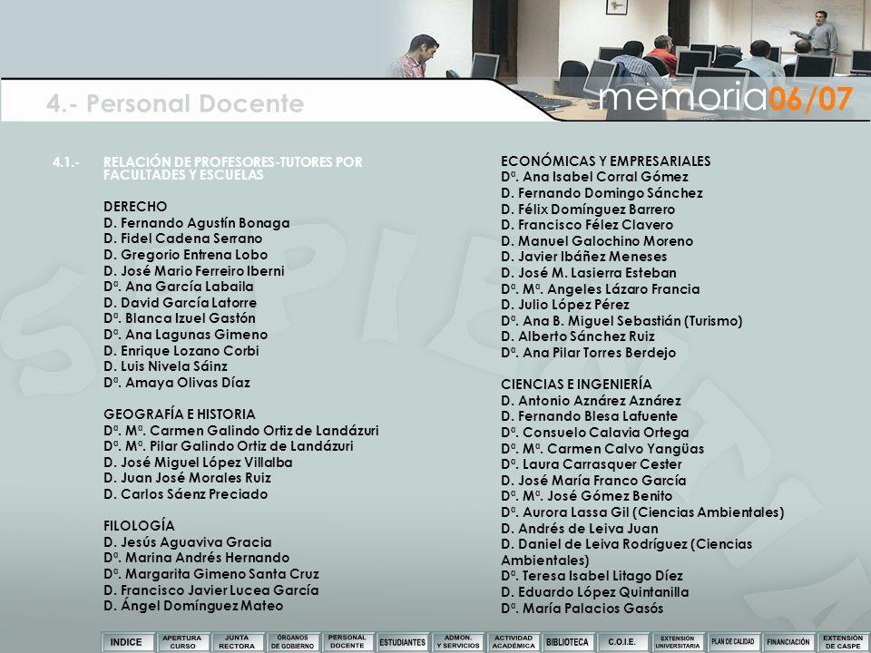 4.1.-RELACIÓN DE PROFESORES-TUTORES POR FACULTADES Y ESCUELAS DERECHO D. Fernando Agustín Bonaga D. Fidel Cadena Serrano D. Gregorio Entrena Lobo D. J