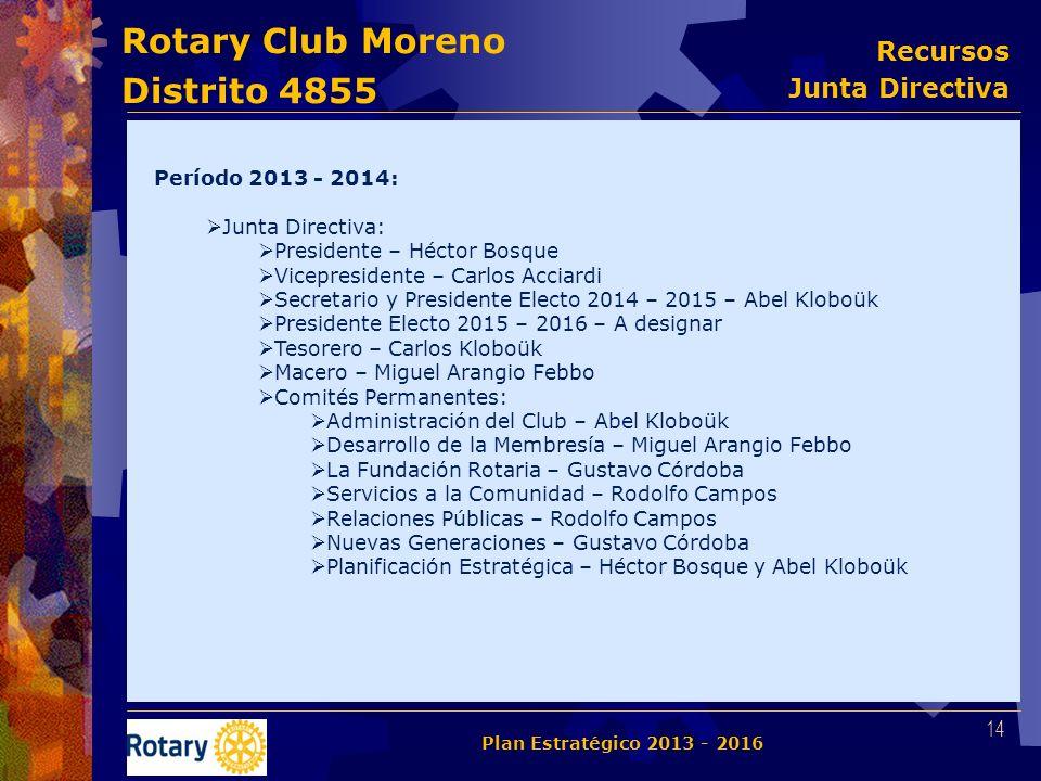 Rotary Club Moreno Distrito 4855 Período 2013 - 2014: Junta Directiva: Presidente – Héctor Bosque Vicepresidente – Carlos Acciardi Secretario y Presid