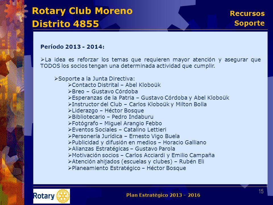 Rotary Club Moreno Distrito 4855 Período 2013 - 2014: La idea es reforzar los temas que requieren mayor atención y asegurar que TODOS los socios tenga