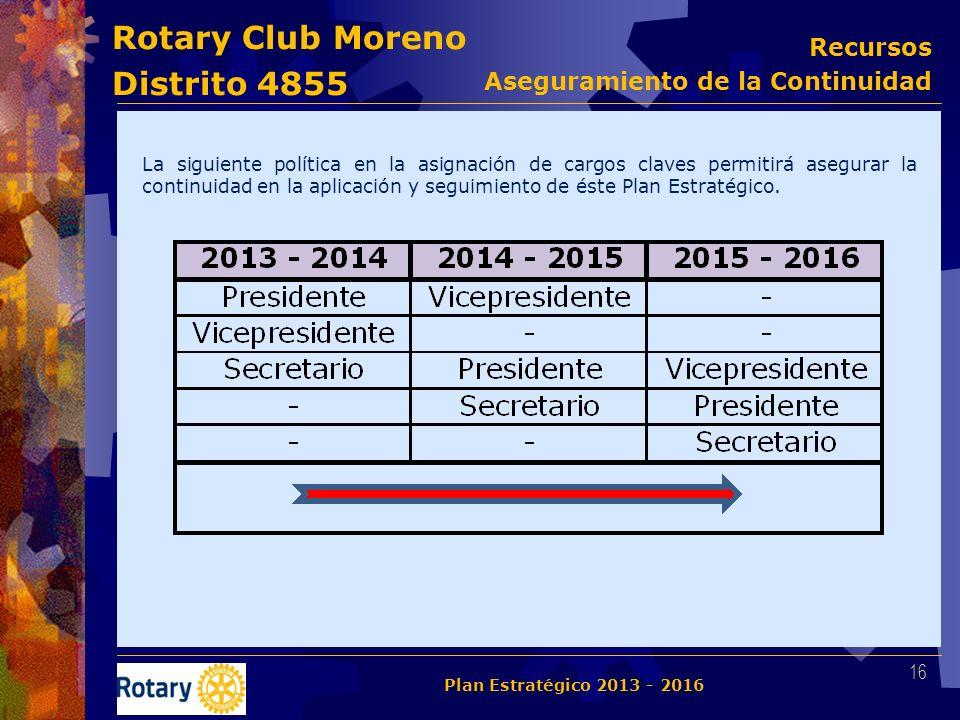 Rotary Club Moreno Distrito 4855 La siguiente política en la asignación de cargos claves permitirá asegurar la continuidad en la aplicación y seguimie