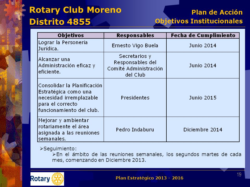 Rotary Club Moreno Distrito 4855 Seguimiento: En el ámbito de las reuniones semanales, los segundos martes de cada mes, comenzando en Diciembre 2013.