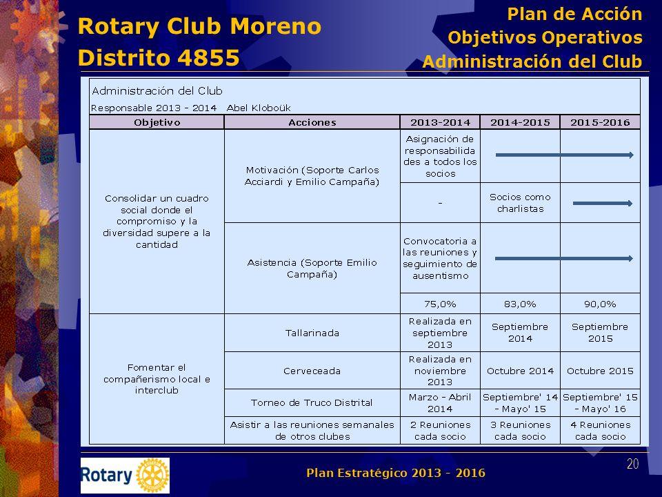 Rotary Club Moreno Distrito 4855 20 Plan Estratégico 2013 - 2016 Plan de Acción Objetivos Operativos Administración del Club