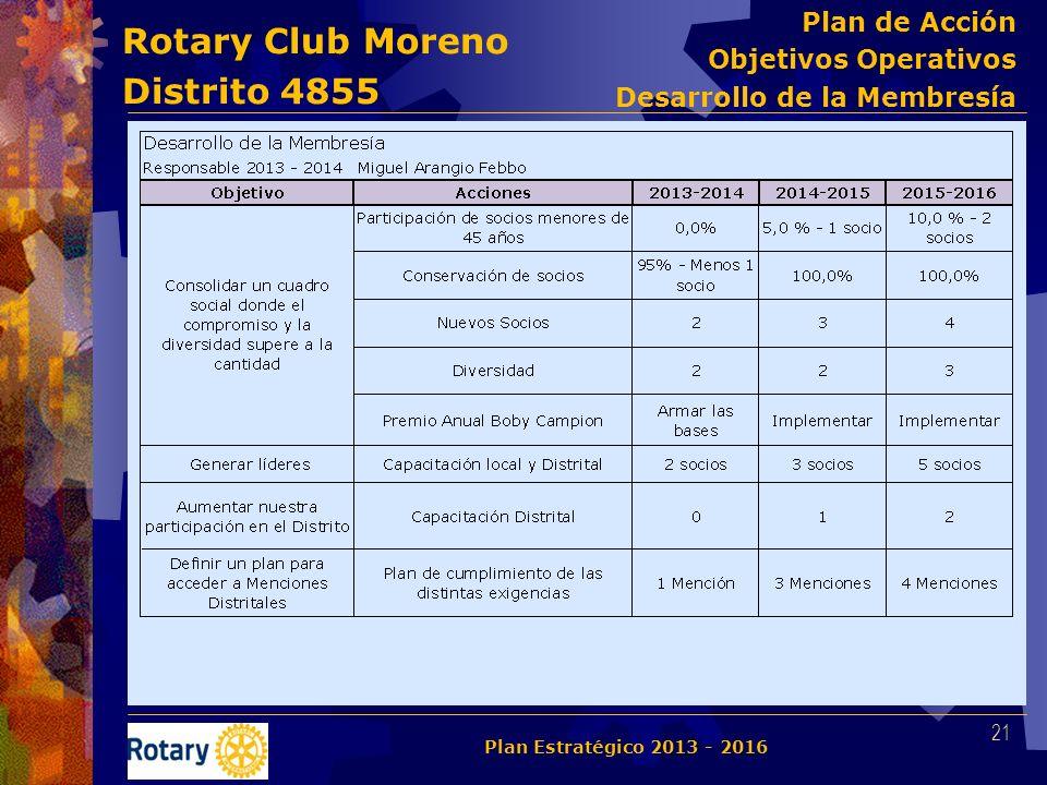 Rotary Club Moreno Distrito 4855 21 Plan Estratégico 2013 - 2016 Plan de Acción Objetivos Operativos Desarrollo de la Membresía