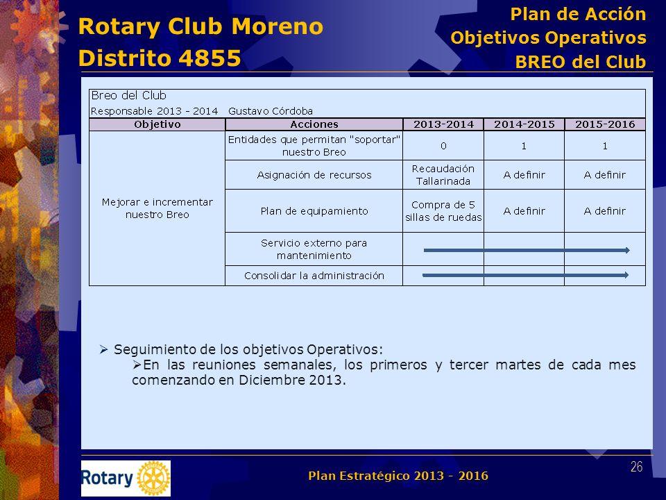 Rotary Club Moreno Distrito 4855 Seguimiento de los objetivos Operativos: En las reuniones semanales, los primeros y tercer martes de cada mes comenza