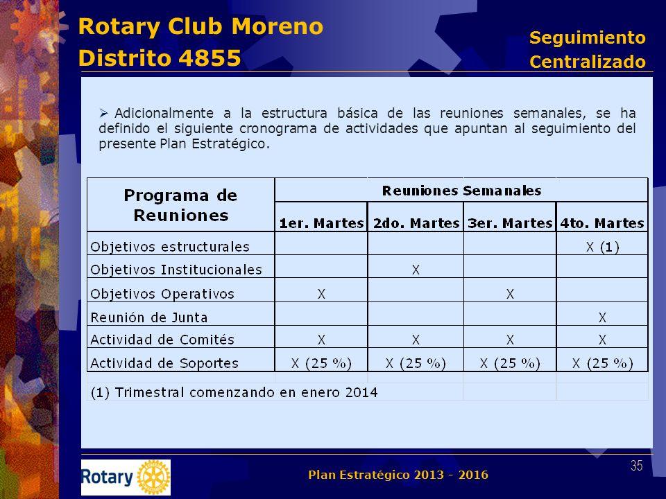 Rotary Club Moreno Distrito 4855 35 Plan Estratégico 2013 - 2016 Seguimiento Centralizado Adicionalmente a la estructura básica de las reuniones seman