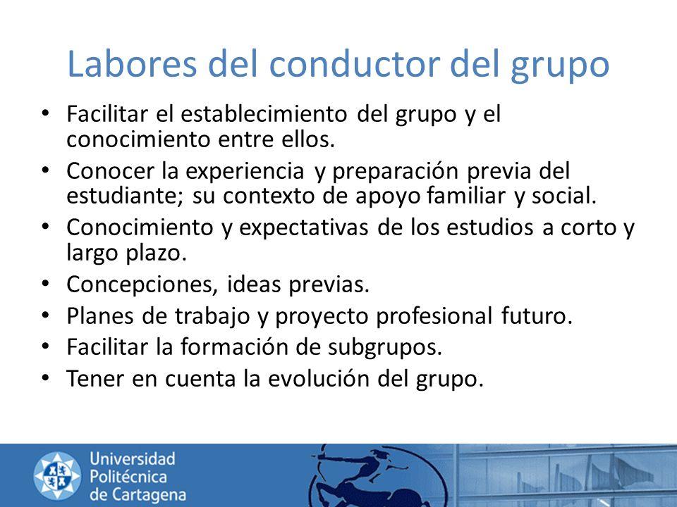 Labores del conductor del grupo Facilitar el establecimiento del grupo y el conocimiento entre ellos. Conocer la experiencia y preparación previa del
