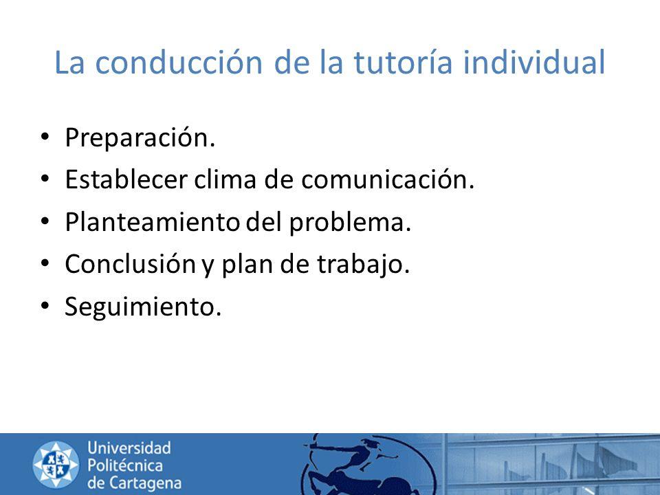 La conducción de la tutoría individual Preparación. Establecer clima de comunicación. Planteamiento del problema. Conclusión y plan de trabajo. Seguim