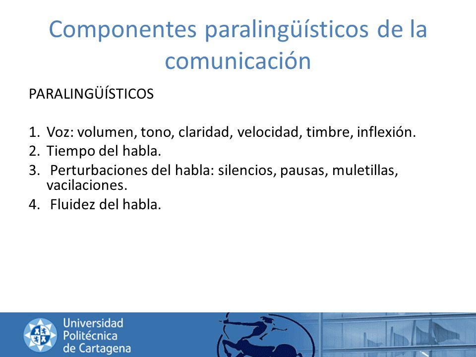 Componentes paralingüísticos de la comunicación PARALINGÜÍSTICOS 1.Voz: volumen, tono, claridad, velocidad, timbre, inflexión. 2.Tiempo del habla. 3.