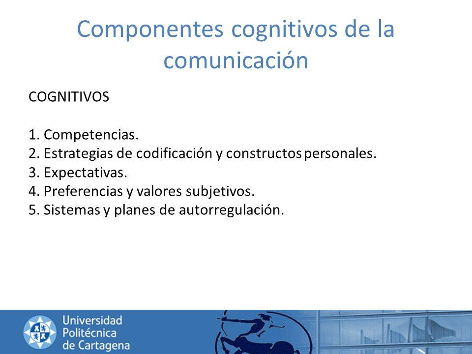 Componentes cognitivos de la comunicación COGNITIVOS 1. Competencias. 2. Estrategias de codificación y constructos personales. 3. Expectativas. 4. Pre