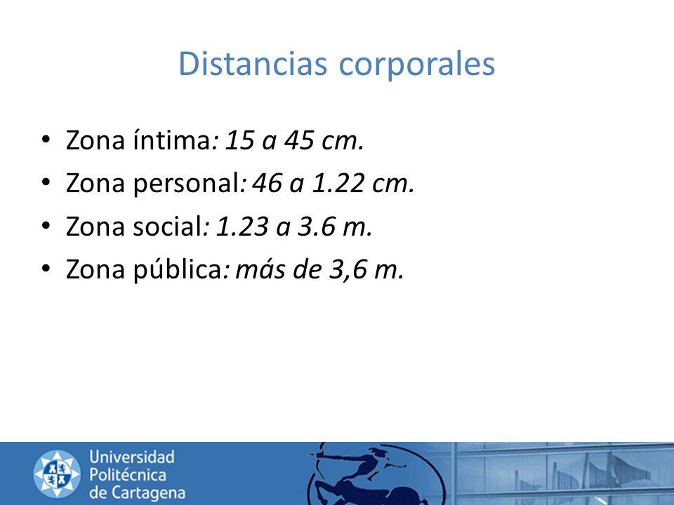 Distancias corporales Zona íntima: 15 a 45 cm. Zona personal: 46 a 1.22 cm. Zona social: 1.23 a 3.6 m. Zona pública: más de 3,6 m.