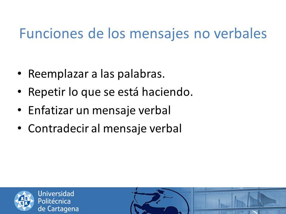 Funciones de los mensajes no verbales Reemplazar a las palabras. Repetir lo que se está haciendo. Enfatizar un mensaje verbal Contradecir al mensaje v