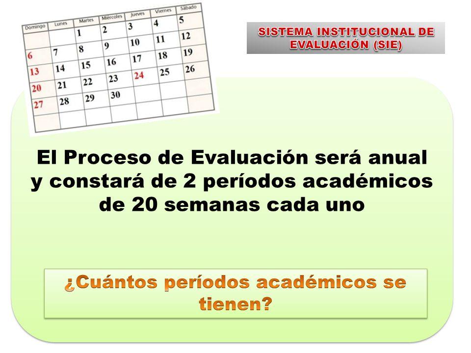 El Proceso de Evaluación será anual y constará de 2 períodos académicos de 20 semanas cada uno
