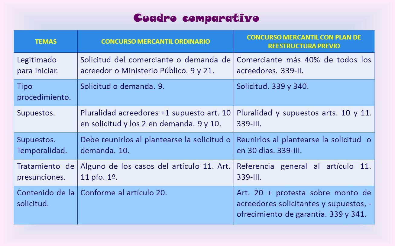 Terminación del concurso mercantil. 166, 234, 262 y 263 CAUSALES: El juez lo declarará concluido: a)Aprobación de convenio en términos del Título Quin
