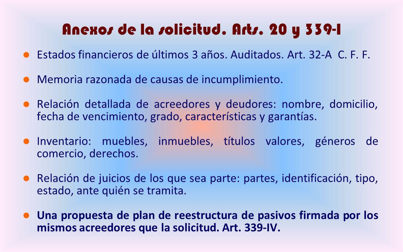 Contenido de la solicitud. Arts. 20 y 339-I Nombre completo, denominación o razón social. Domicilios: notificaciones, social, oficinas y establecimien