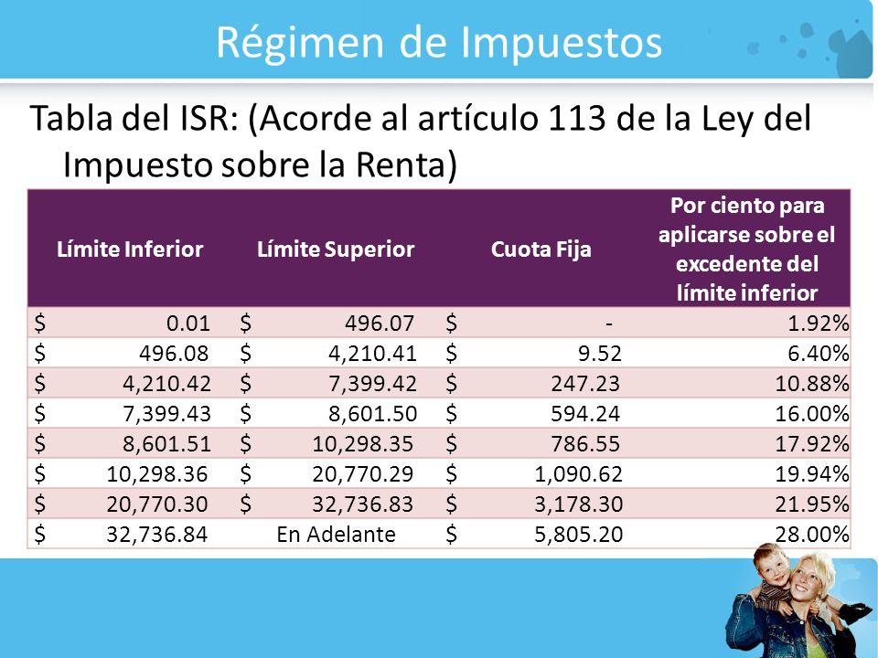 Régimen de Impuestos Tabla del ISR: (Acorde al artículo 113 de la Ley del Impuesto sobre la Renta) Límite InferiorLímite SuperiorCuota Fija Por ciento