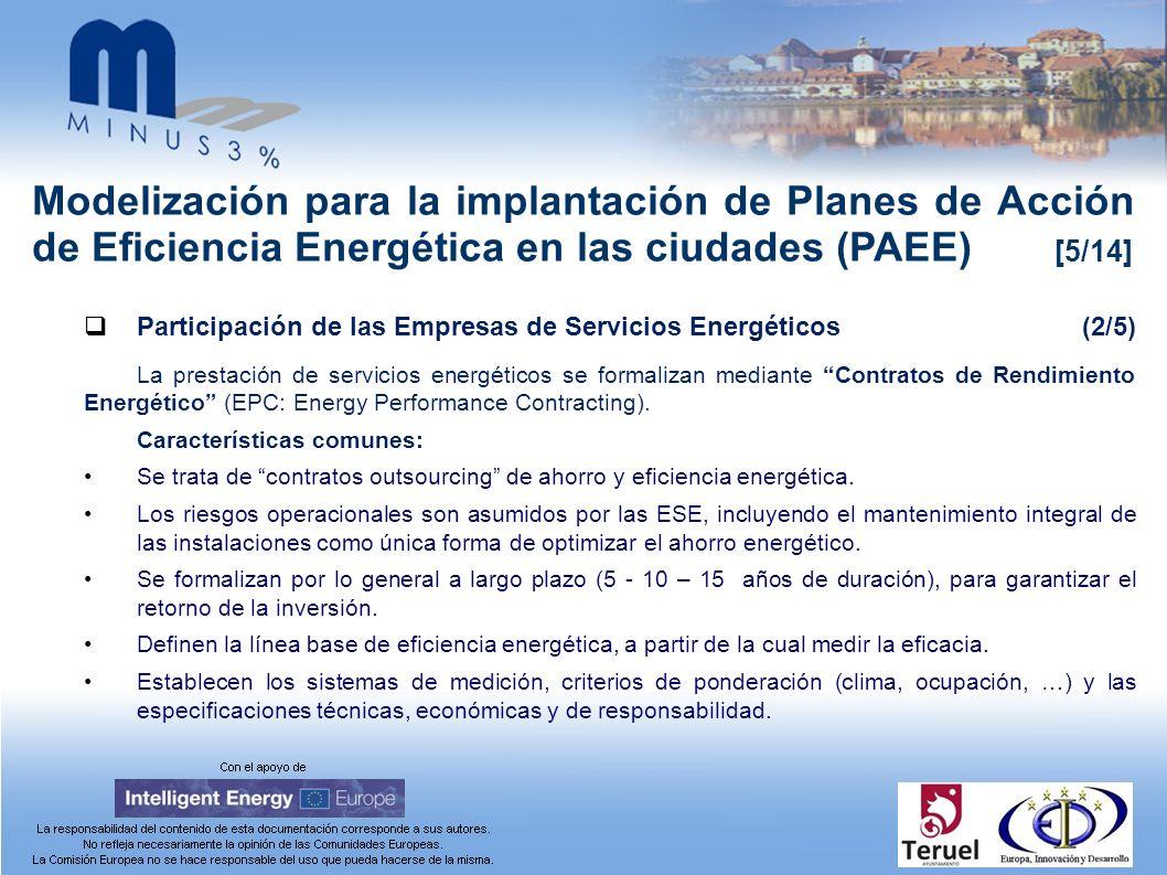 Modelización para la implantación de Planes de Acción de Eficiencia Energética en las ciudades (PAEE) [5/14] Participación de las Empresas de Servicio