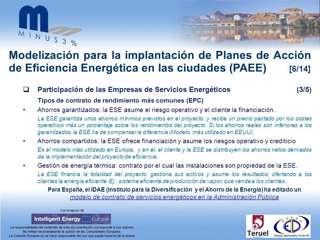 Modelización para la implantación de Planes de Acción de Eficiencia Energética en las ciudades (PAEE) [6/14] Participación de las Empresas de Servicio