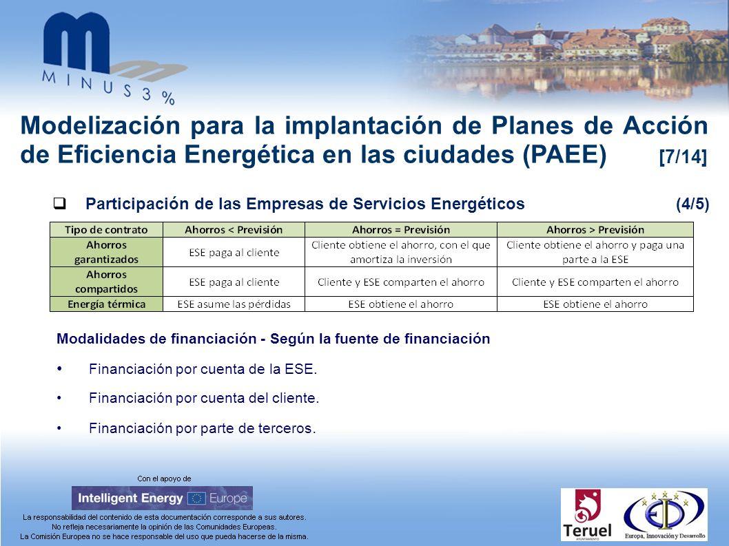 Modelización para la implantación de Planes de Acción de Eficiencia Energética en las ciudades (PAEE) [7/14] Participación de las Empresas de Servicios Energéticos(4/5) Modalidades de financiación - Según la fuente de financiación Financiación por cuenta de la ESE.