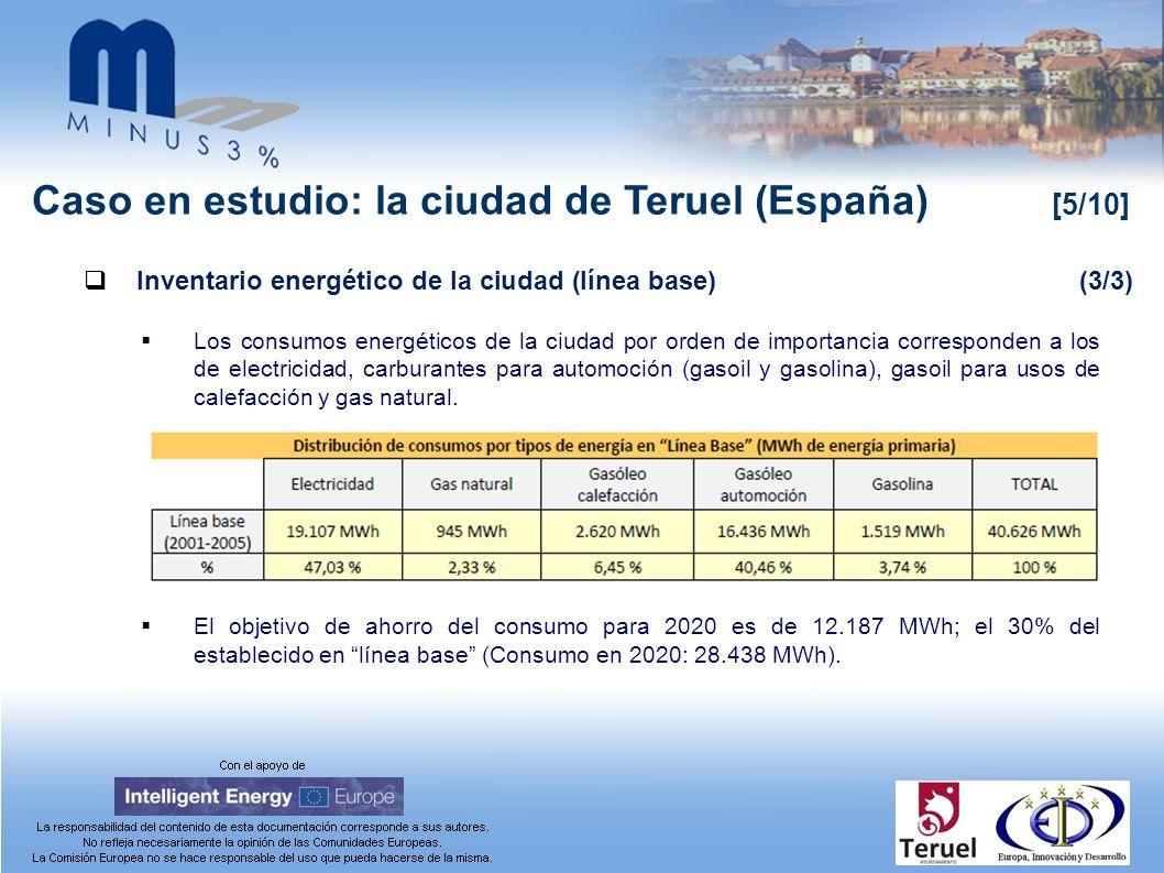 Caso en estudio: la ciudad de Teruel (España) [5/10] Inventario energético de la ciudad (línea base)(3/3) Los consumos energéticos de la ciudad por orden de importancia corresponden a los de electricidad, carburantes para automoción (gasoil y gasolina), gasoil para usos de calefacción y gas natural.